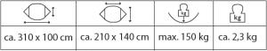 samba marine tabell